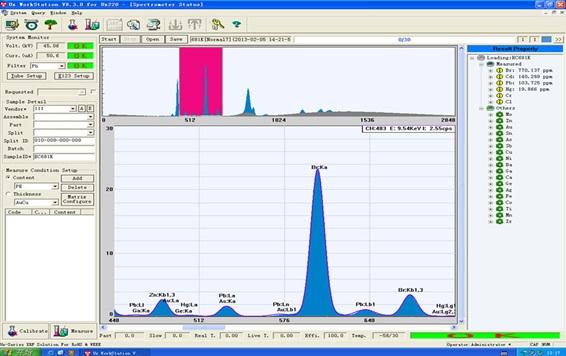 ROHS Fluorescence Spectrometer X-Ray Testing Machines