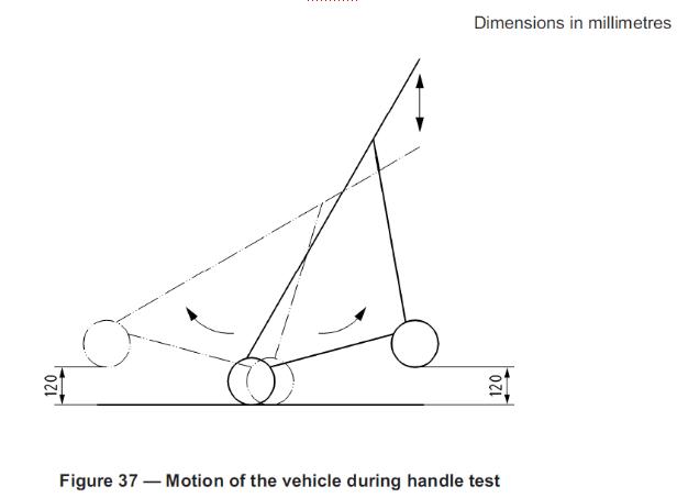 Stroller Movement Based On EN 1888 clasue 8.10.6