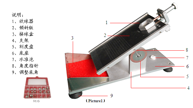 Tape Initial Adhesion Tester HD-C525-1