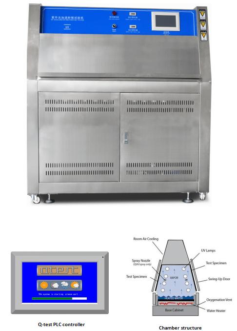 Environmental Test Chamber Series